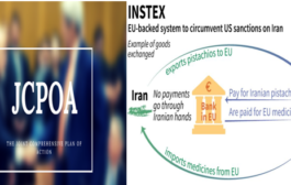 Six New European Nations Join Iran Barter System