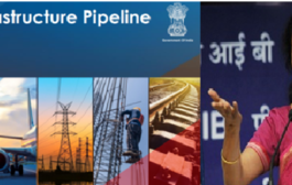 Finance Minister has recently released a report of the Task Force on National Infrastructure Pipeline