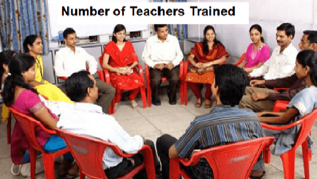 Government is successfully running online Annual Refresher Programme In Teaching (ARPIT)