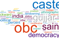 Commission for Sub-Categorisation of OBCs