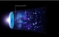 International team of astronomers finds farthest galaxy group EGS77