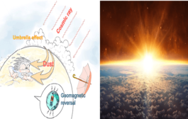 SCIENTISTS FIND EVIDENCE COSMIC RAYS INFLUENCE EARTH'S CLIMATE