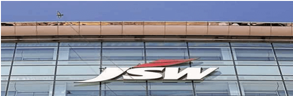 NCLAT's allows JSW Steel to acquire Bhushan Power