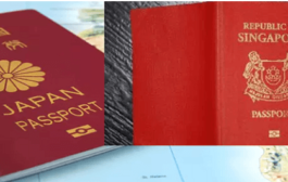 Japan and singapore have the world's strongest passports, india lands on the 86th spot