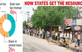 Role of Alcohol in State Economy