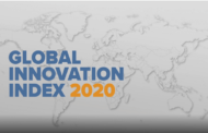 India bags 48th rank at Global Innovation Index 2020