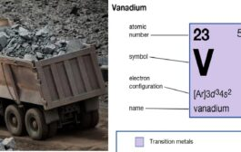 India has found promising concentrations of Vanadium in the Tamang and Depo areas of Arunachal Pradesh